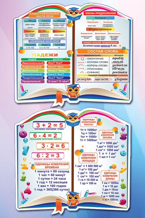 Яркие стенды для младших классов русского языка и математики
